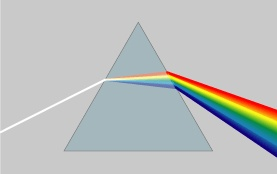 Forrás: http://commons.wikimedia.org/wiki/File:Prism_rainbow_schema.png